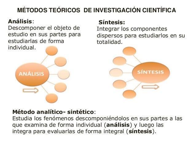 Análisis: Descomponer el objeto de estudio en sus partes para estudiarlas de forma individual. Síntesis: Integrar los comp...