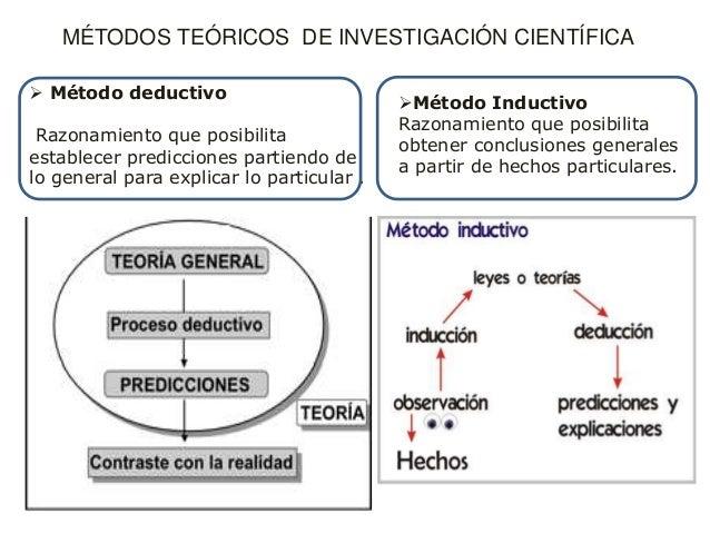  Método deductivo Razonamiento que posibilita establecer predicciones partiendo de lo general para explicar lo particular...