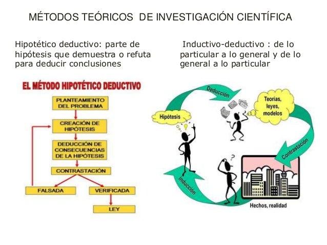 Inductivo-deductivo : de lo particular a lo general y de lo general a lo particular Hipotético deductivo: parte de hipótes...