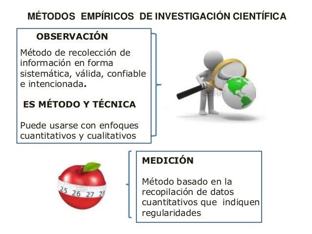 MÉTODOS EMPÍRICOS DE INVESTIGACIÓN CIENTÍFICA Método de recolección de información en forma sistemática, válida, confiable...