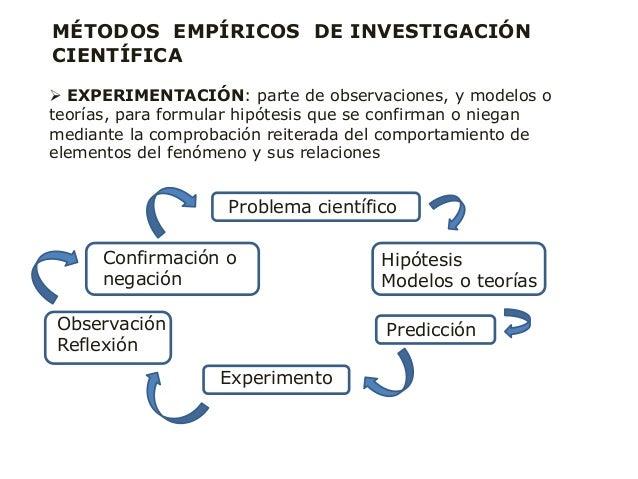  EXPERIMENTACIÓN: parte de observaciones, y modelos o teorías, para formular hipótesis que se confirman o niegan mediante...