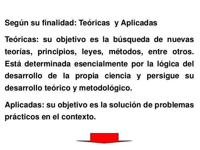 Según su finalidad: Teóricas y Aplicadas Teóricas: su objetivo es la búsqueda de nuevas teorías, principios, leyes, método...