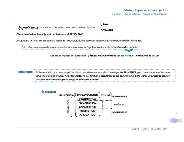 Metodología de la Investigación Módulo I: Tipos de Estudios – Niveles de Investigación SCHEM - UNJFSC | HUACHO - 2011 7 Ma...