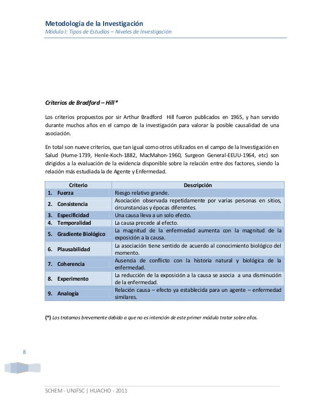 Metodología de la Investigación Módulo I: Tipos de Estudios – Niveles de Investigación SCHEM - UNJFSC | HUACHO - 2011 8 Cr...