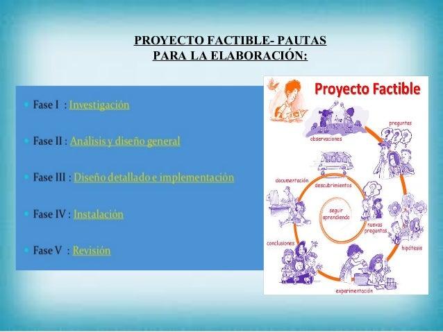PROYECTO FACTIBLE- PAUTAS PARA LA ELABORACIÓN: