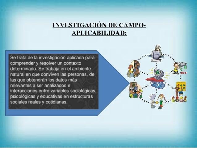 INVESTIGACIÓN DE CAMPO- APLICABILIDAD: