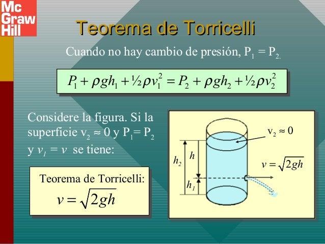 Formula teorema de tales yahoo dating 9
