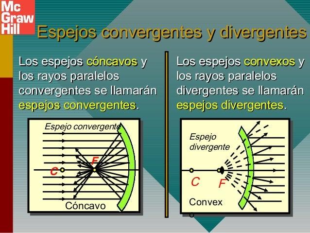 Tippens Fisica 7e Diapositivas 34b