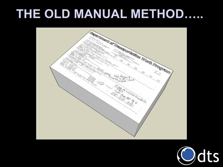 THE OLD MANUAL METHOD…..