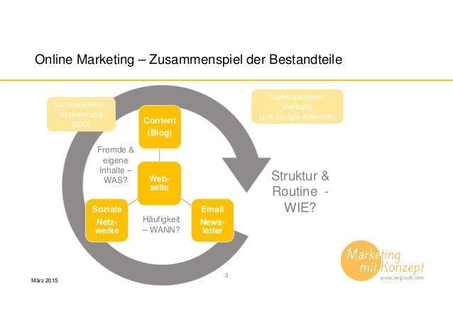 Tipps für Unternehmer online marketing effizient nutzen Slide 3