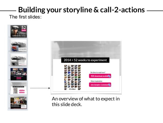 Building your storyline & call-2-actions The first slides: An overview of what to expect in this slide deck.