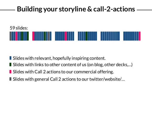 Building your storyline & call-2-actions 59 slides: Slides with relevant, hopefully inspiring content. Slides with links t...