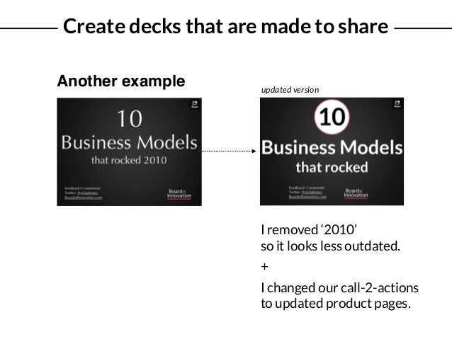 Create decks that are made to share Another example updated version I removed '2010'  so it looks less outdated. I change...
