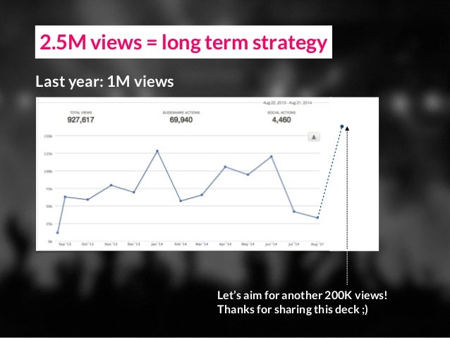 2.5M views = long term strategy Last year: 1M views Let's aim for another 200K views! Thanks for sharing this deck ;)