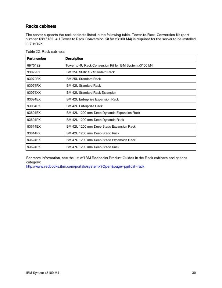 netbay s2 42u standard rack cabinet pdf