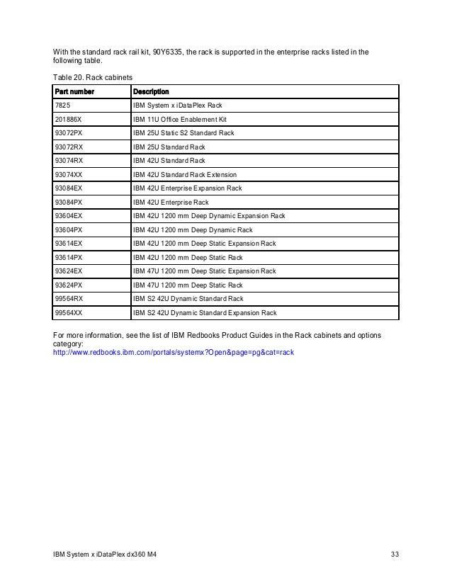 Direct Dock Power Ibm System X Idataplex Dx360 M4 32 33 With The Standard Rack