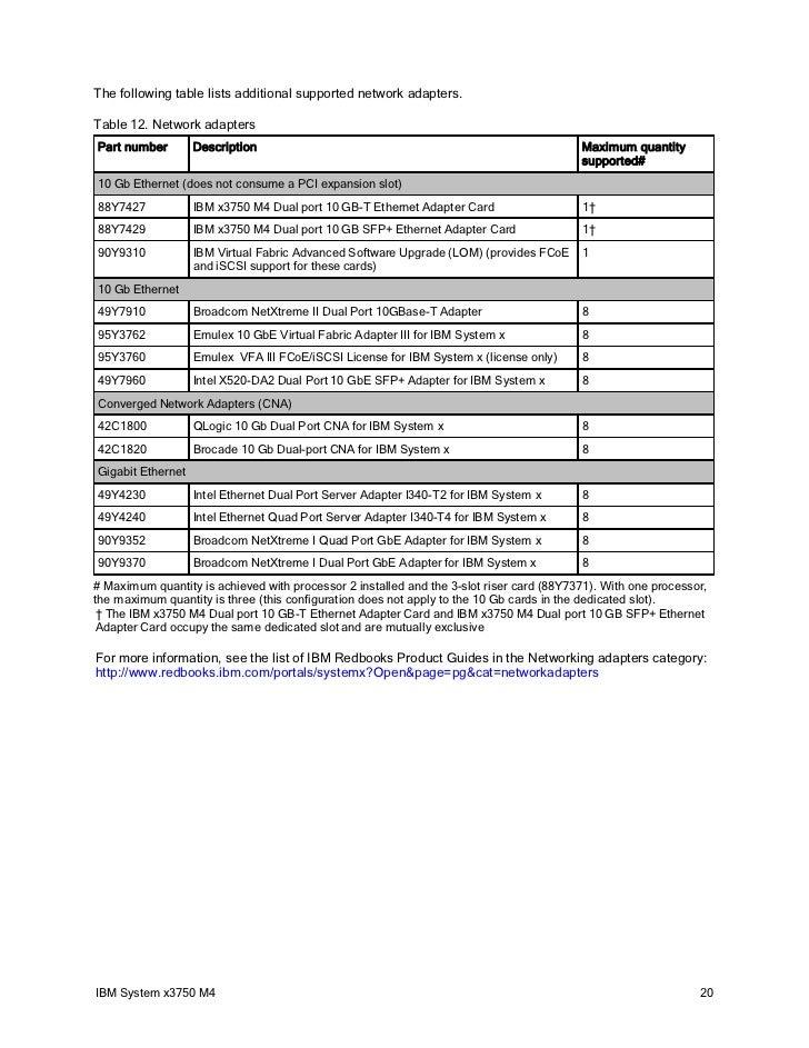 IBM Redbooks Product Guide: IBM System x3750 M4