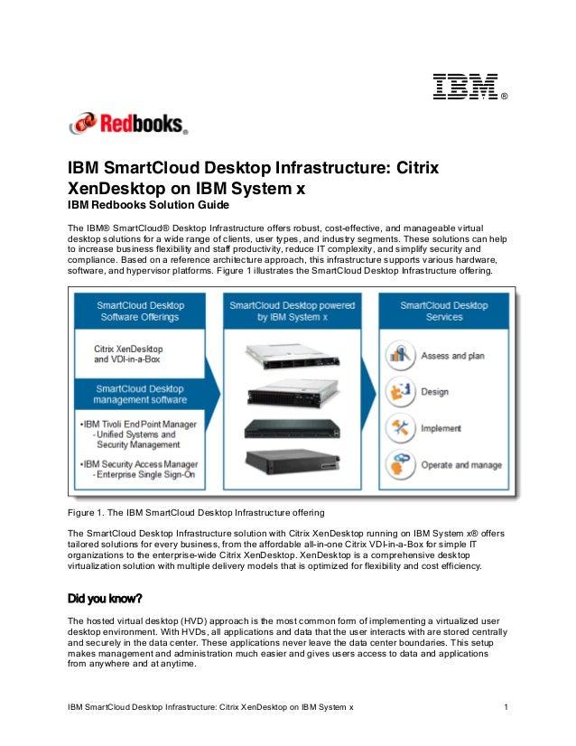 IBM SmartCloud Desktop Infrastructure: Citrix XenDesktop on IBM System x 1®IBM SmartCloud Desktop Infrastructure: CitrixXe...