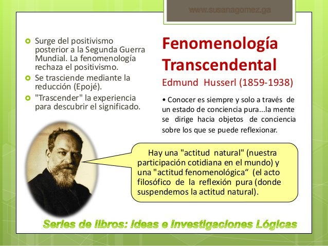 Fenomenología Transcendental Edmund Husserl (1859-1938)  Surge del positivismo posterior a la Segunda Guerra Mundial. La ...
