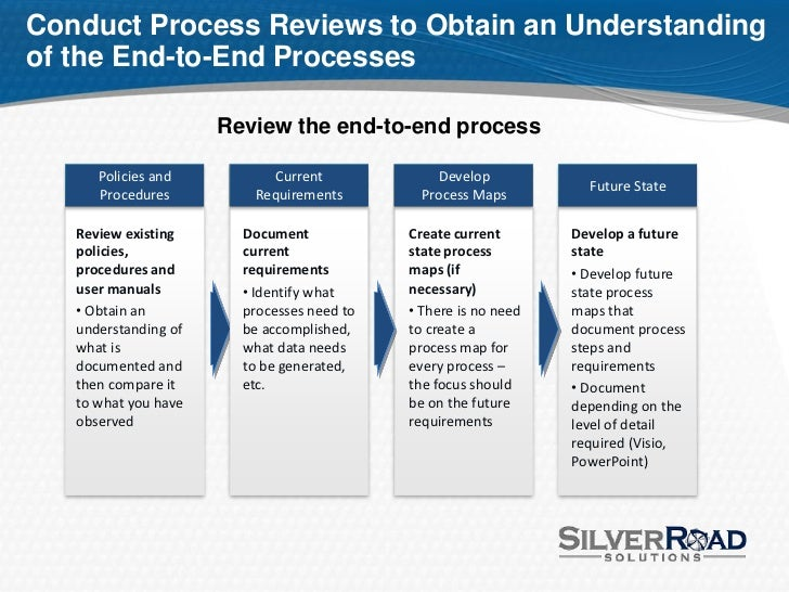 Tips and Pointers for Conducting Process Improvement Projects in Payr…