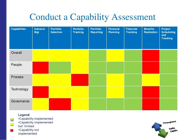 benchmark assessment management