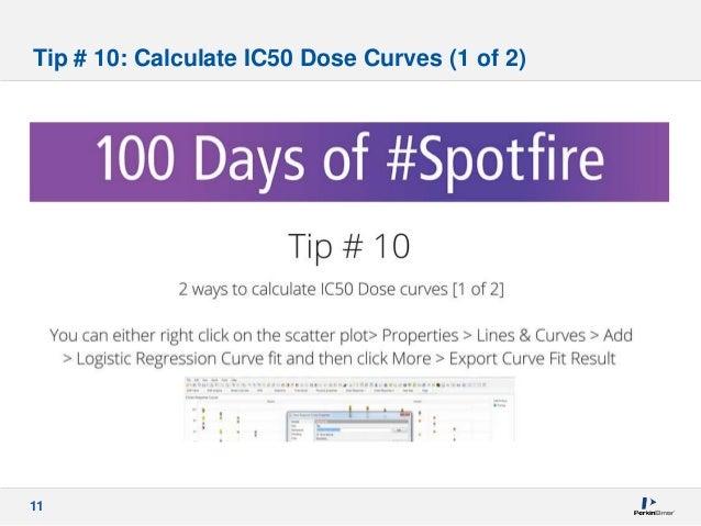 100 days of Spotfire - Tips & Tricks