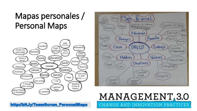 Mapas personales / Personal Maps http://bit.ly/TeamScrum_PersonalMaps
