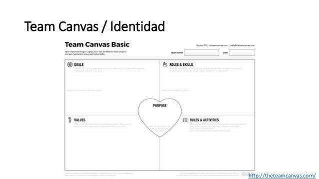 Team Canvas / Identidad http://theteamcanvas.com/