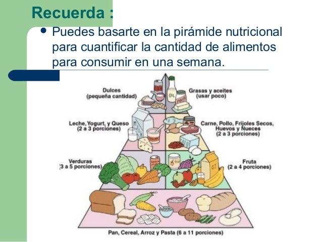 Recuerda :  Puedes basarte en la pirámide nutricional para cuantificar la cantidad de alimentos para consumir en una sema...