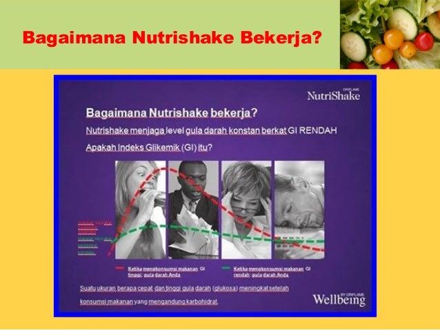 Sayuran Dan Buah Buahan PowerPoint PPT Presentations