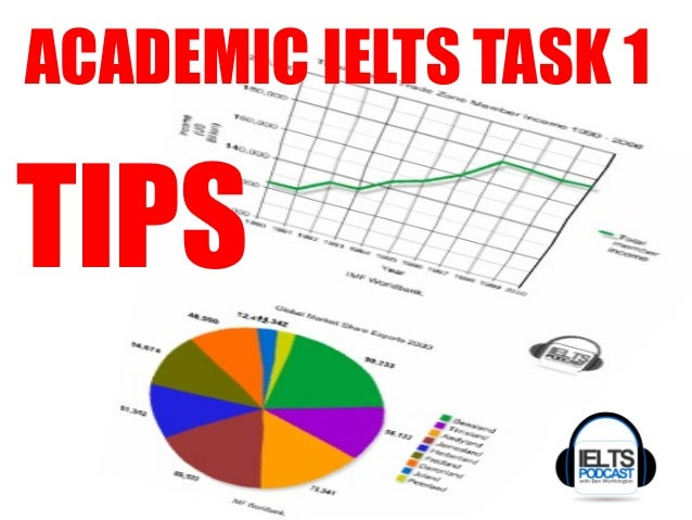 THE IELTS ACADEMIC WRITING TEST – TASK 2 TUTORIAL
