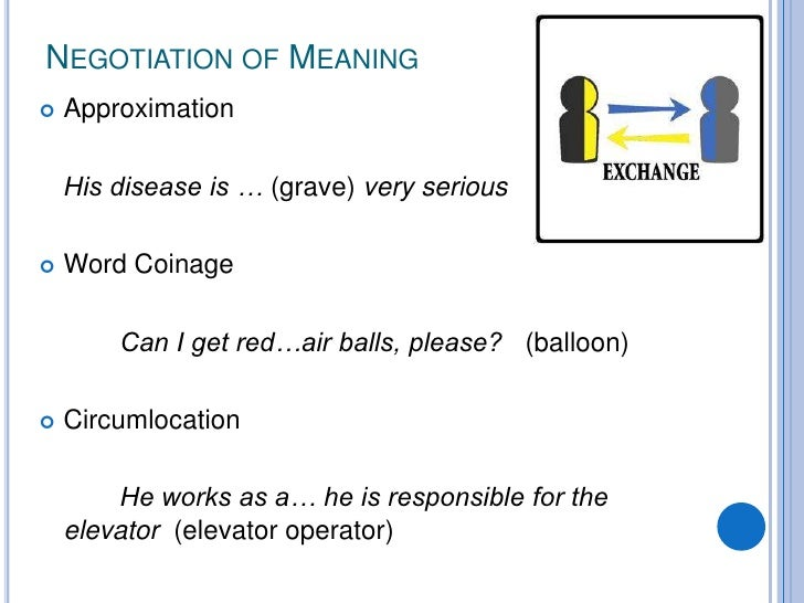 NEGOTIATION OF MEANING    Approximation      His disease is … (grave) very serious     Word Coinage          Can I get r...