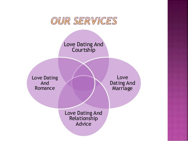 Dating tips for lover
