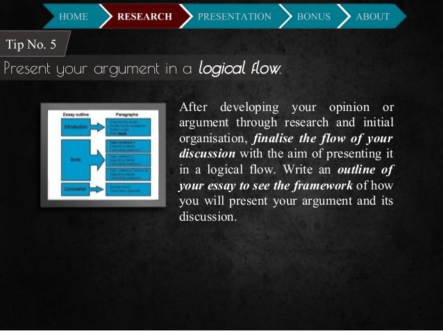 present argument essay General information for writing an argumentative essay a general assignment: write an argumentative essay on a controversial issue present the issue to readers.