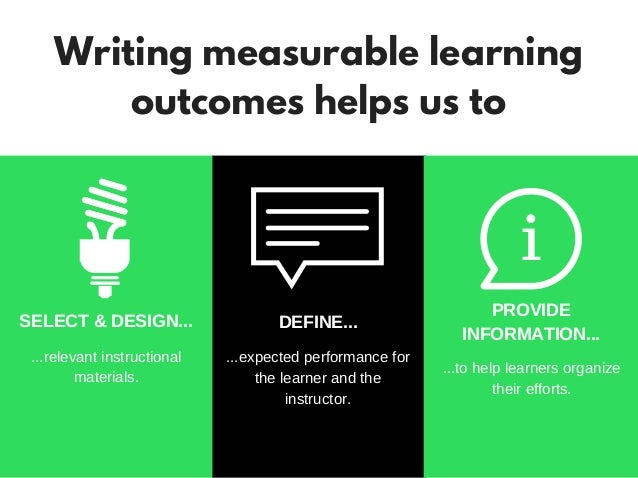 writing learning outcomes Writing learning outcomes ebook guide and workbook on writing effective learning objectives for workplace training programs.