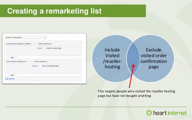 Can I Build A Remarketing List With A Dispaly Campaign