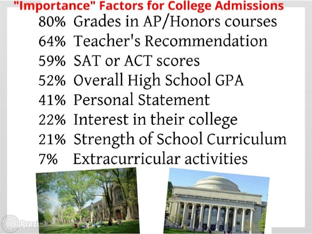 freshman admission essay Freshman application materials if you apply using the common application, you will be asked to respond to one of the freshman common application essays.