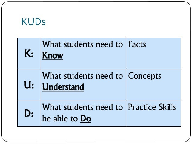 Tips On Lesson Planning