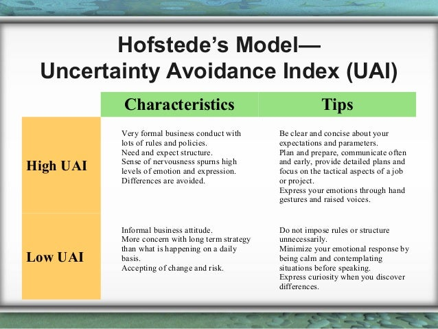 Hofstedes model outdated and obsolete