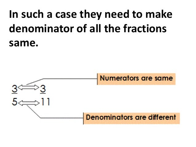Tips On Ordering and Comparing Fractions – Ordering Fractions and Decimals from Least to Greatest Worksheet