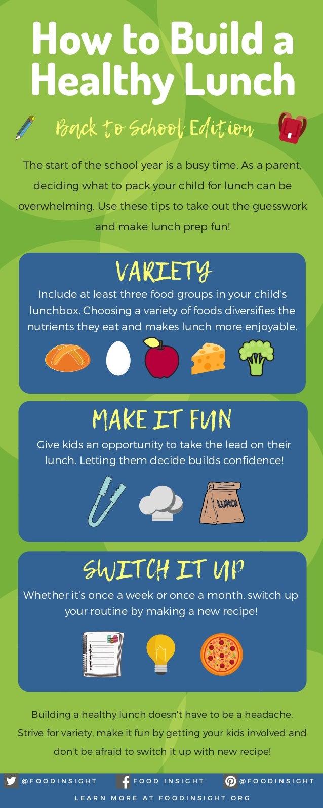 How to Build a Healthy Lunch @ F O O D I N S I G H TF O O D I N S I G H T@ F O O D I N S I G H T L E A R N M O R E A T F O...