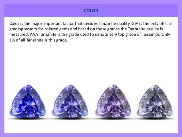 pcs faceted il tanzanite aaa round calibrated listing gemstone size quality