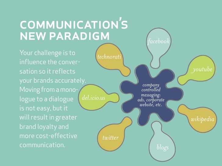 communication's new paradigm                                  facebook Your challenge is to                             te...