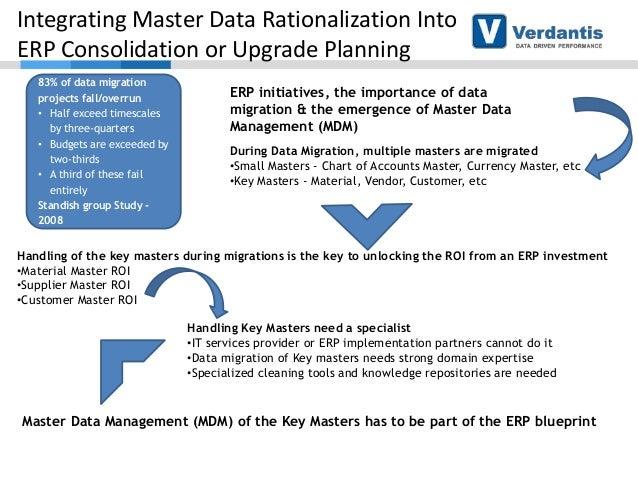 Tips tricks to drive effective Master Data Management ERP harmoni – Master Data Specialist