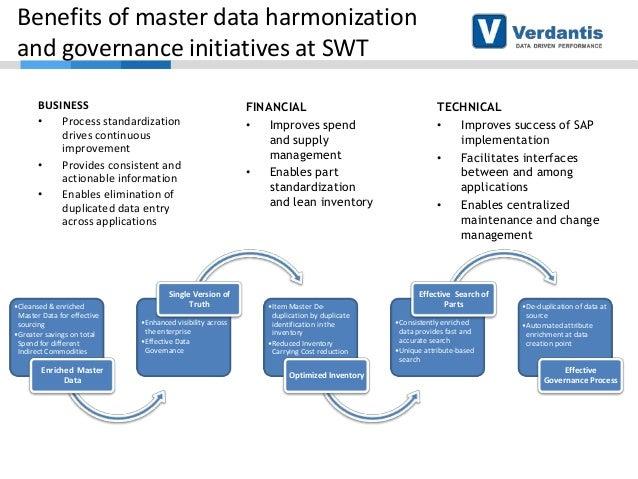 harmonization international accounting standards essay