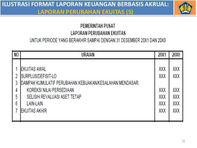 Contoh Laporan Perubahan Saldo Anggaran Lebih Pemerintah Daerah Kumpulan Contoh Laporan