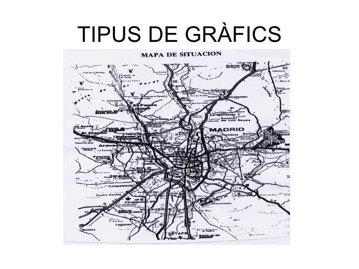 TIPUS DE GRÀFICS