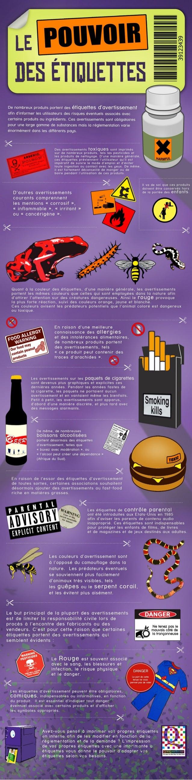 Étiquetage des produits dangereux