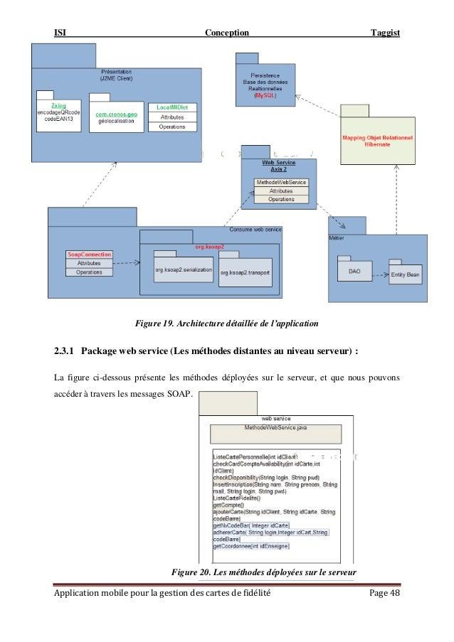ISI Conception Taggist Application mobile pour la gestion des cartes de fidélité Page 48 Figure 19. Architecture détaillée...