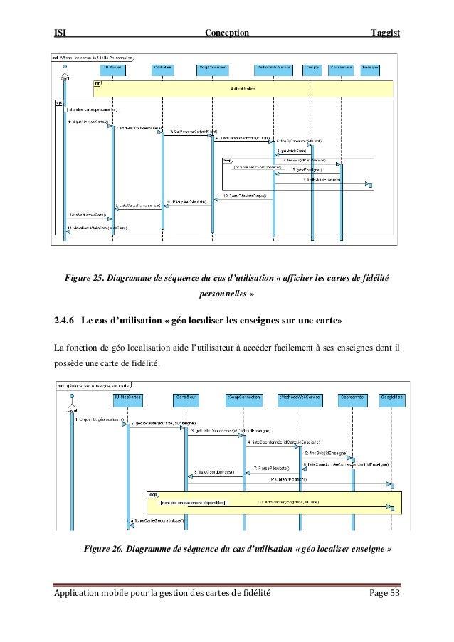 ISI Conception Taggist Application mobile pour la gestion des cartes de fidélité Page 53 Figure 25. Diagramme de séquence ...